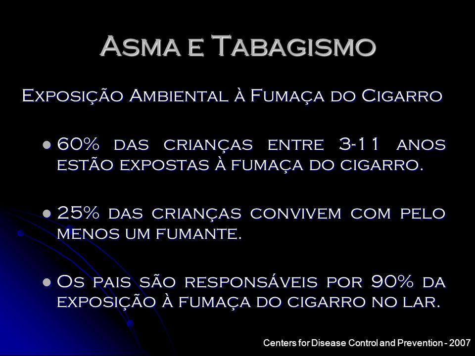 Exposição Ambiental à Fumaça do Cigarro