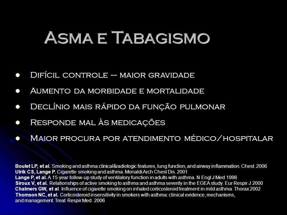 Asma e Tabagismo Difícil controle – maior gravidade
