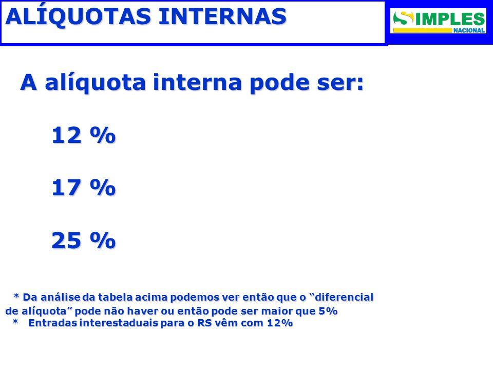 A alíquota interna pode ser: 12 % 17 % 25 %