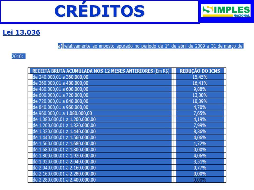 CRÉDITOS Lei 13.036 27