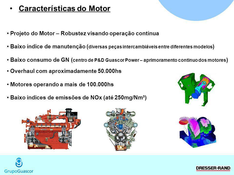 Características do Motor