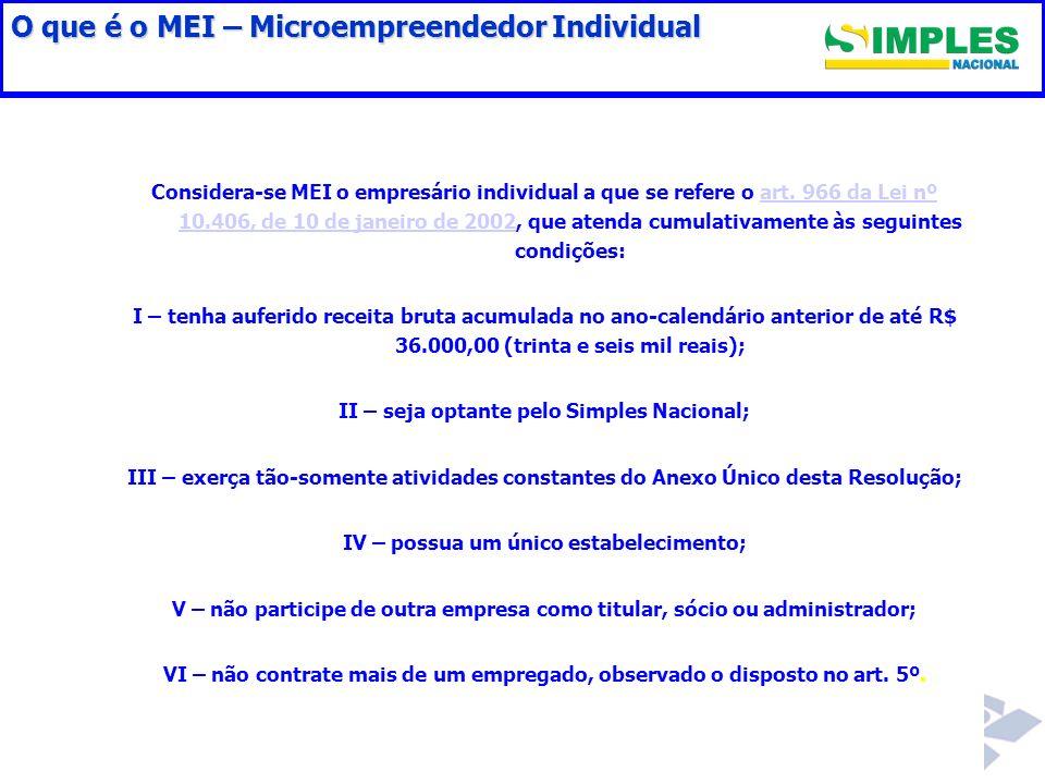 O que é o MEI – Microempreendedor Individual