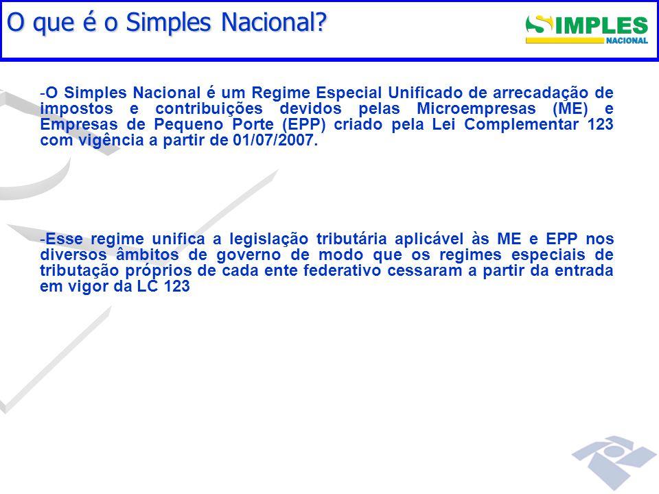Fundamentação legal O que é o Simples Nacional
