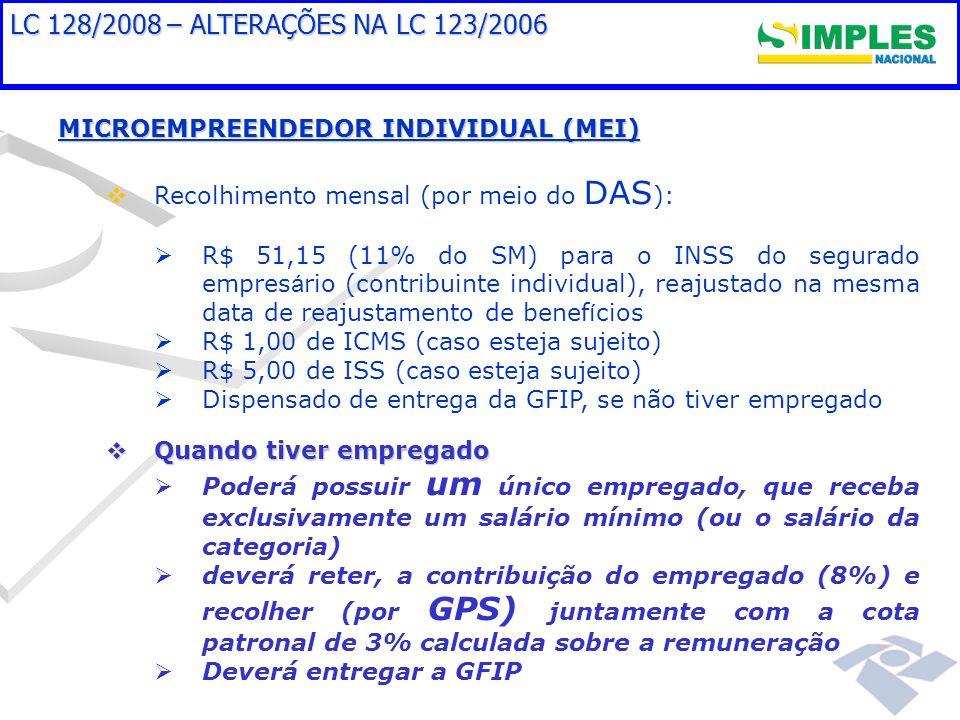 LC 128/2008 – ALTERAÇÕES NA LC 123/2006 MICROEMPREENDEDOR INDIVIDUAL (MEI) Recolhimento mensal (por meio do DAS):
