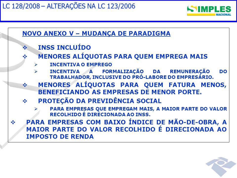 LC 128/2008 – ALTERAÇÕES NA LC 123/2006NOVO ANEXO V – MUDANÇA DE PARADIGMA. INSS INCLUÍDO. MENORES ALÍQUOTAS PARA QUEM EMPREGA MAIS.