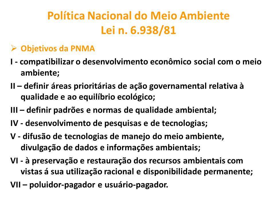 Política Nacional do Meio Ambiente Lei n. 6.938/81