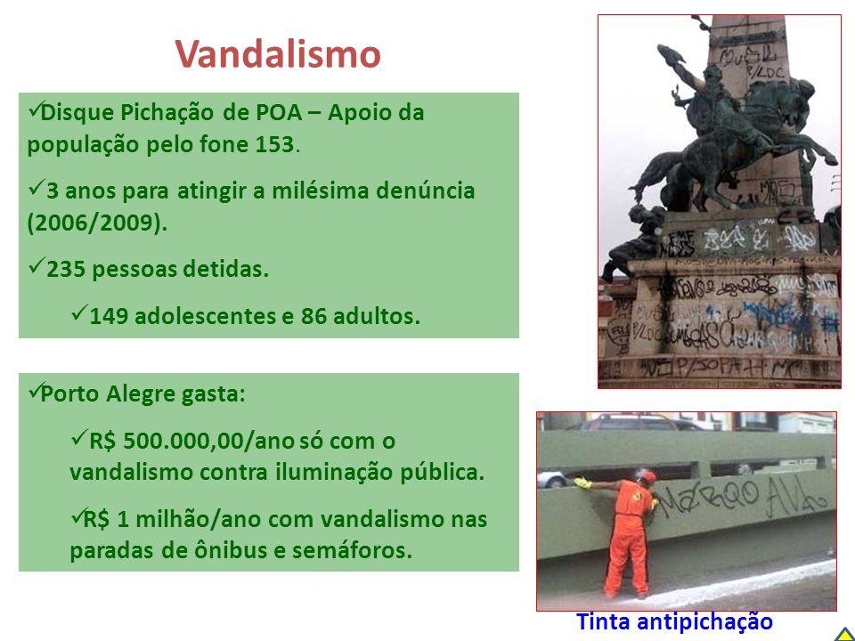 Vandalismo Disque Pichação de POA – Apoio da população pelo fone 153.