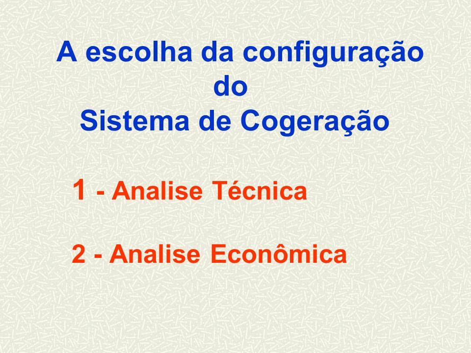 A escolha da configuração. do. Sistema de Cogeração