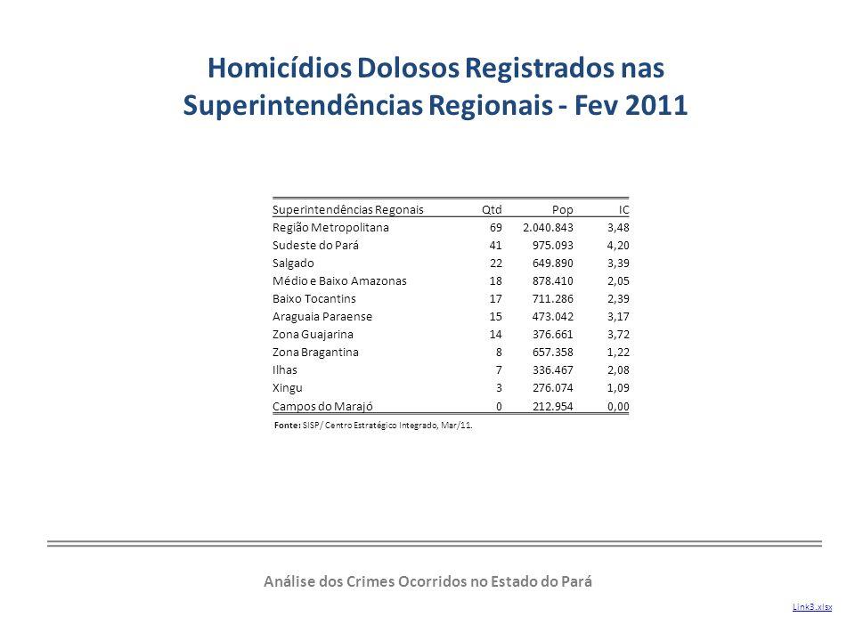 Análise dos Crimes Ocorridos no Estado do Pará