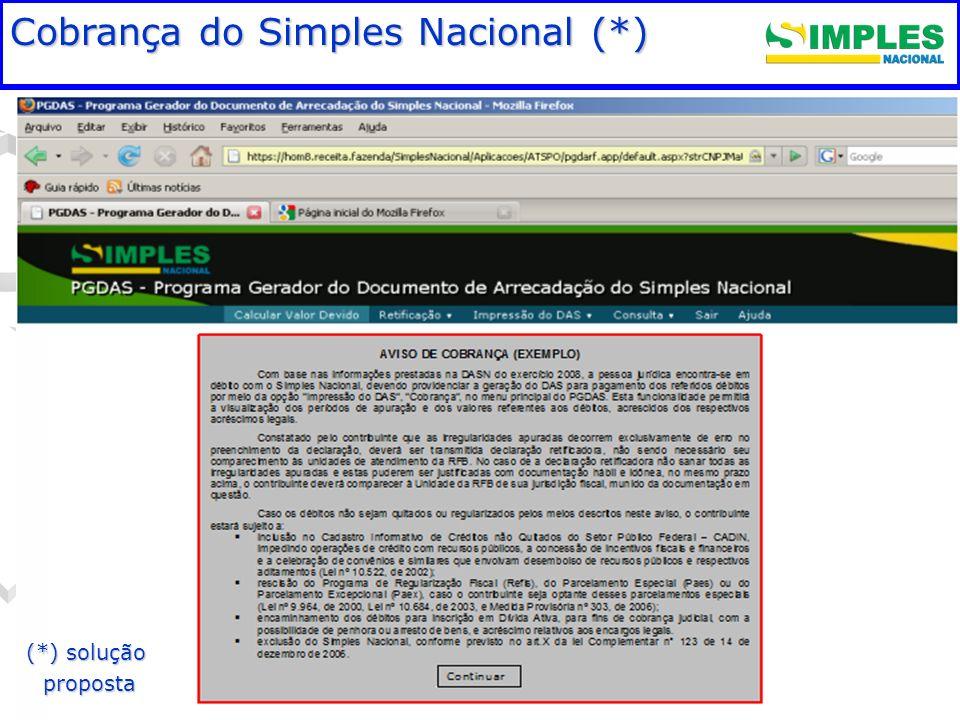 Fundamentação legal Cobrança do Simples Nacional (*) (*) solução