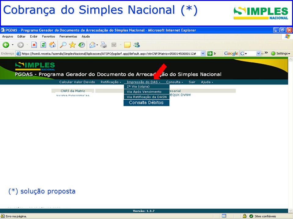 Fundamentação legal Cobrança do Simples Nacional (*)