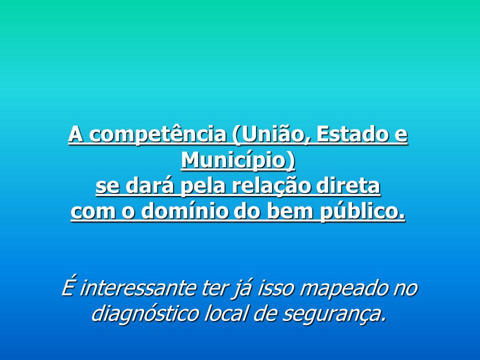 A competência (União, Estado e Município) se dará pela relação direta com o domínio do bem público.