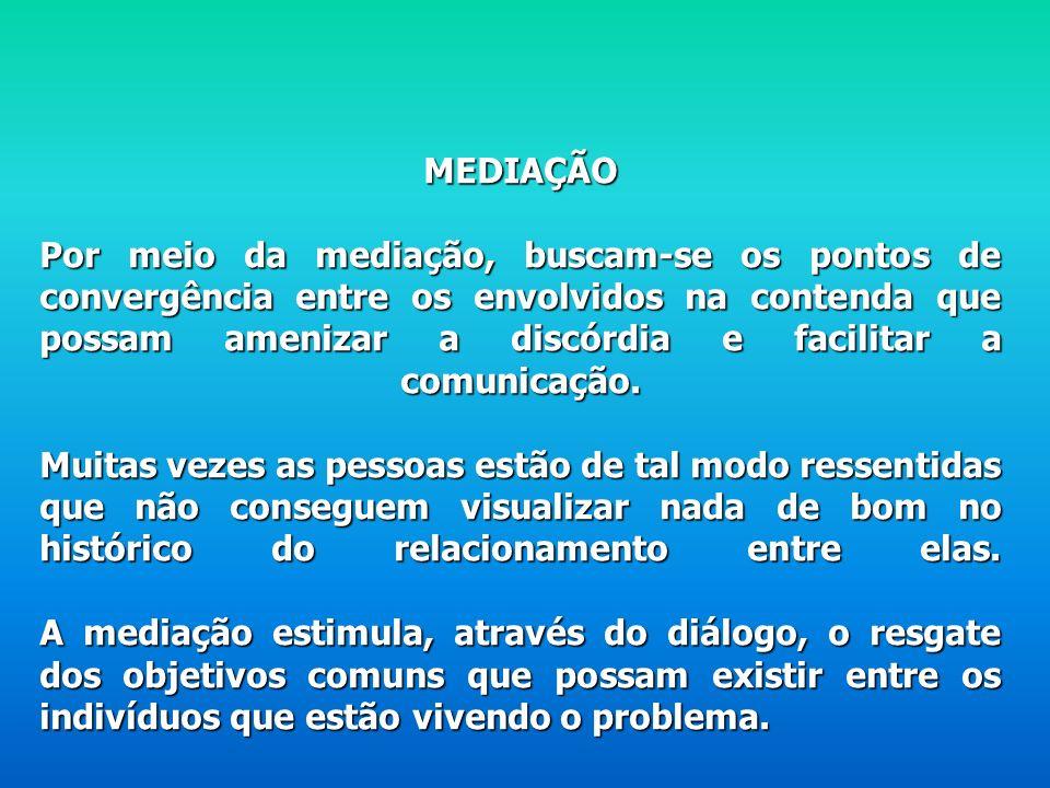 MEDIAÇÃO Por meio da mediação, buscam-se os pontos de convergência entre os envolvidos na contenda que possam amenizar a discórdia e facilitar a comunicação.