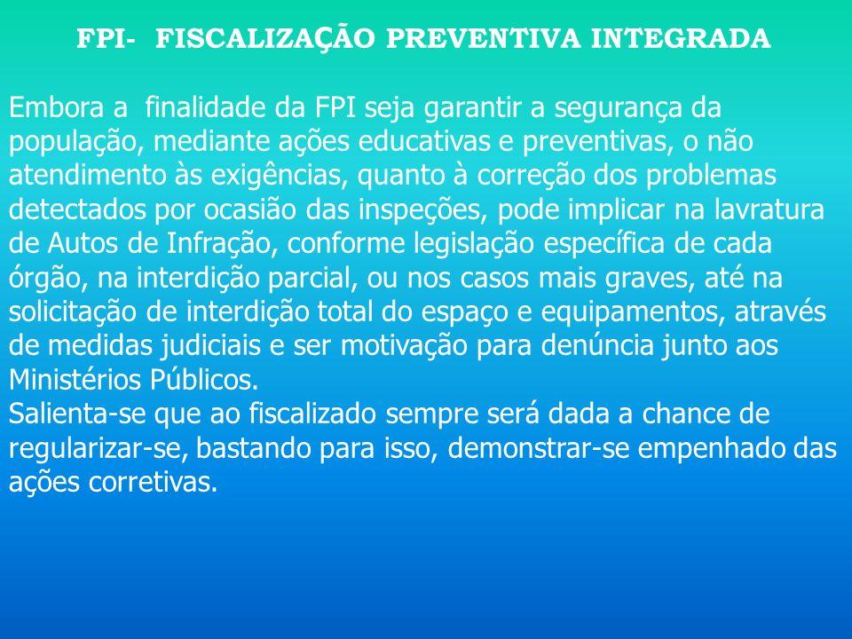 FPI- FISCALIZAÇÃO PREVENTIVA INTEGRADA