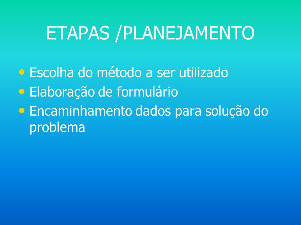 ETAPAS /PLANEJAMENTO Escolha do método a ser utilizado