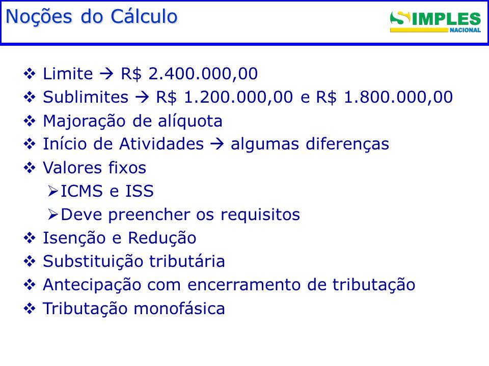 Fundamentação legal Noções do Cálculo Limite  R$ 2.400.000,00