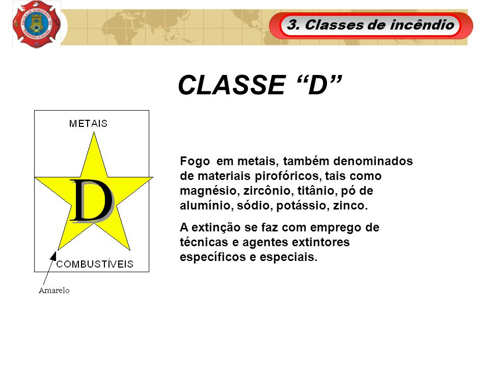 CLASSE D 3. Classes de incêndio