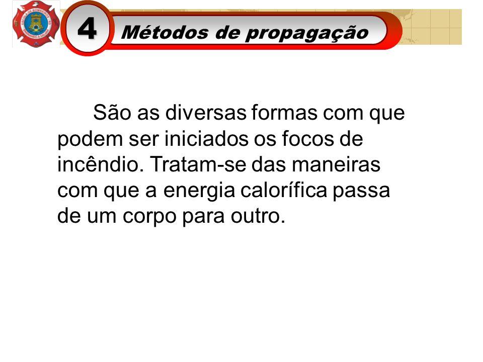 4 Métodos de propagação.