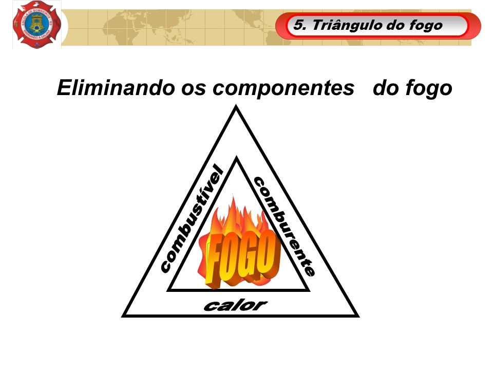 Eliminando os componentes do fogo