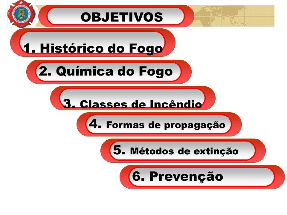 OBJETIVOS1. Histórico do Fogo. 1. Histórico do Fogo. 2. Química do Fogo. 1. Histórico do Fogo. 3. Classes de Incêndio.