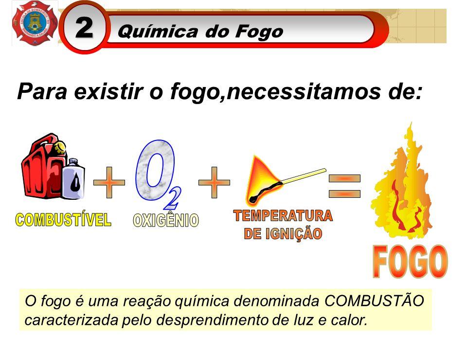 Para existir o fogo,necessitamos de: