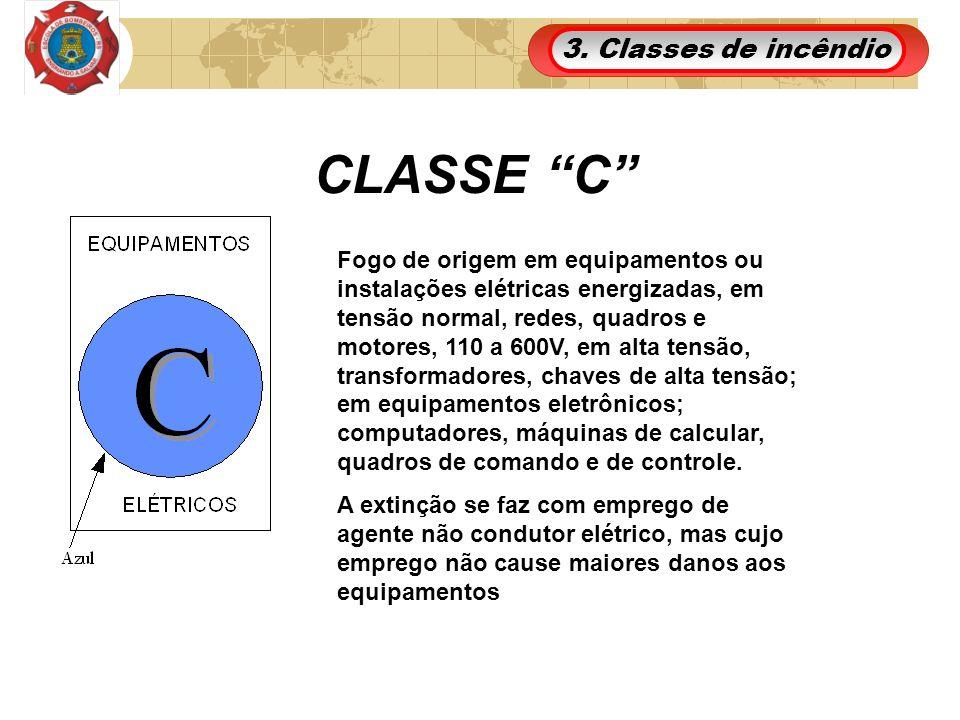 CLASSE C 3. Classes de incêndio