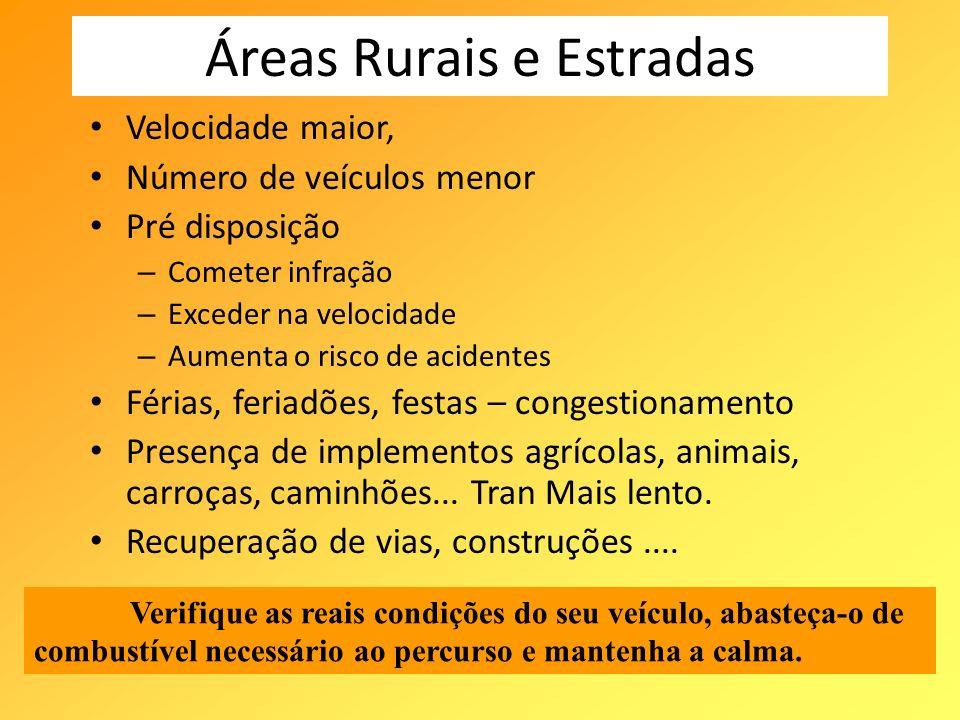 Áreas Rurais e Estradas