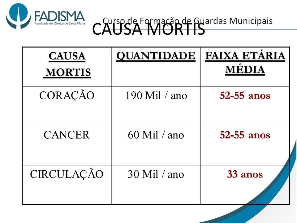 CAUSA MORTIS CAUSA MORTIS QUANTIDADE FAIXA ETÁRIA MÉDIA CORAÇÃO