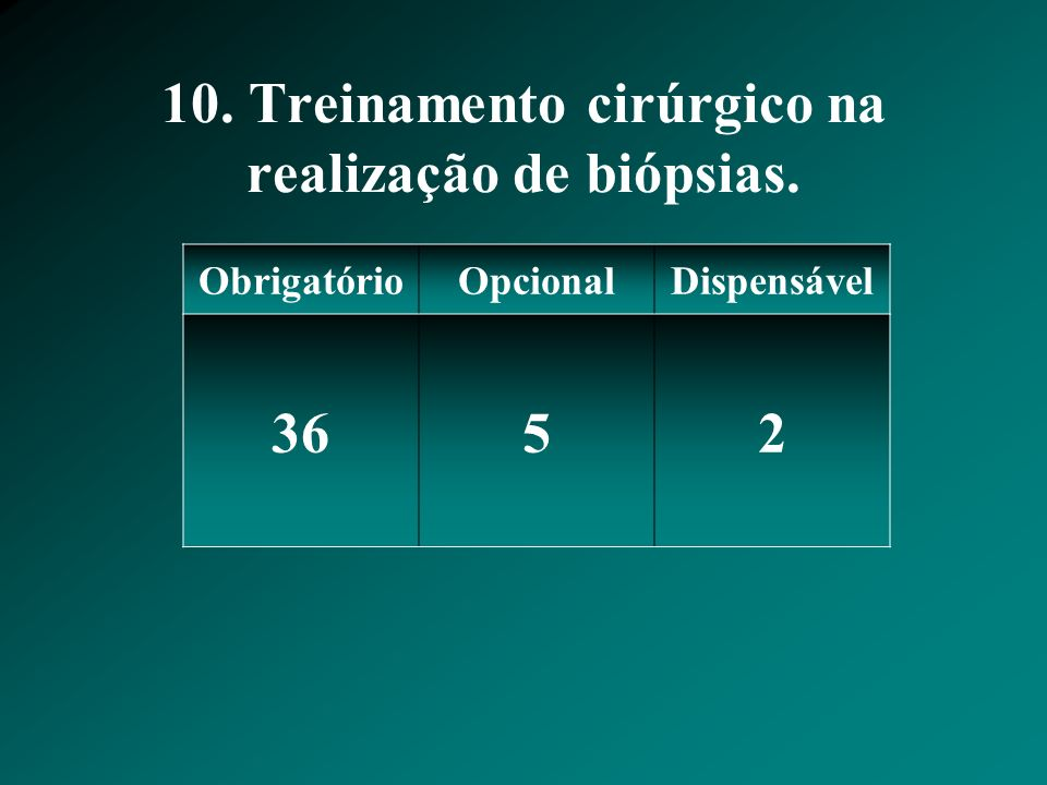 10. Treinamento cirúrgico na realização de biópsias.