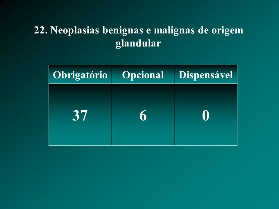 22. Neoplasias benignas e malignas de origem glandular