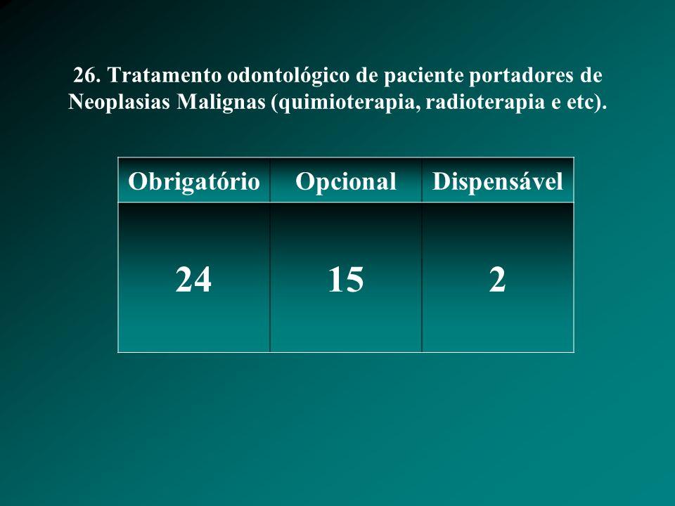 24 15 2 Obrigatório Opcional Dispensável