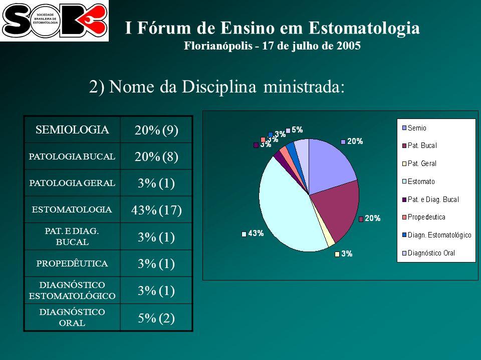 I Fórum de Ensino em Estomatologia Florianópolis - 17 de julho de 2005