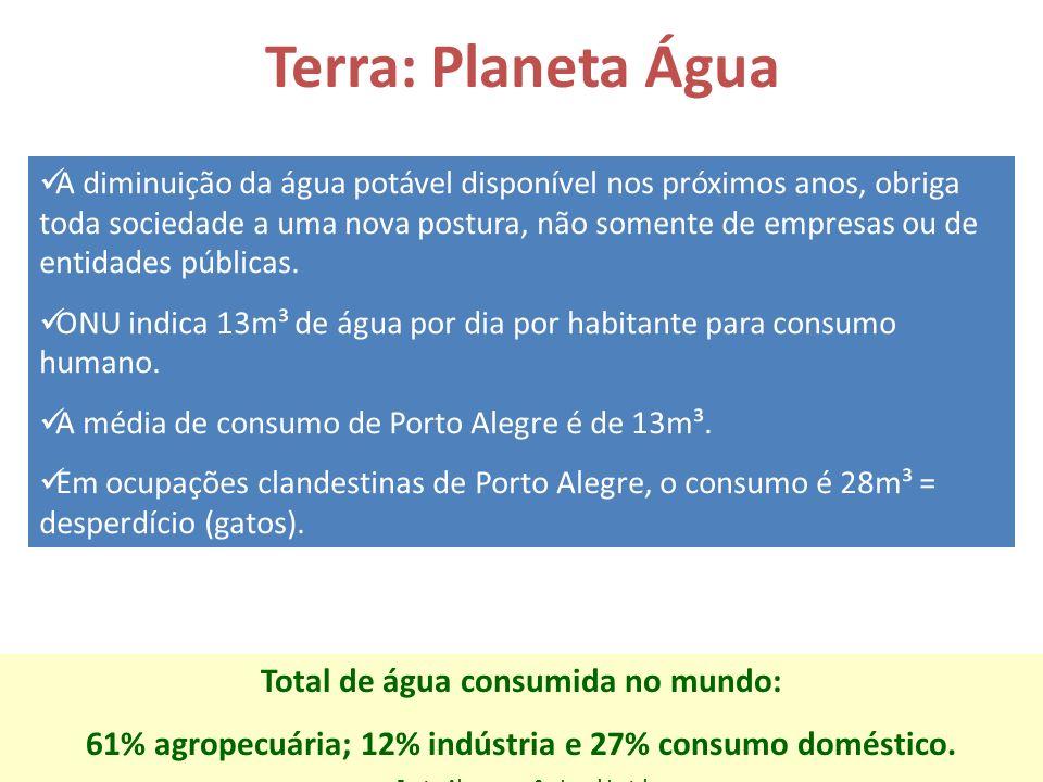 Terra: Planeta Água Total de água consumida no mundo: