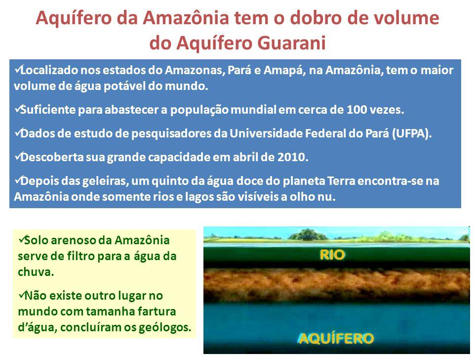 Aquífero da Amazônia tem o dobro de volume do Aquífero Guarani