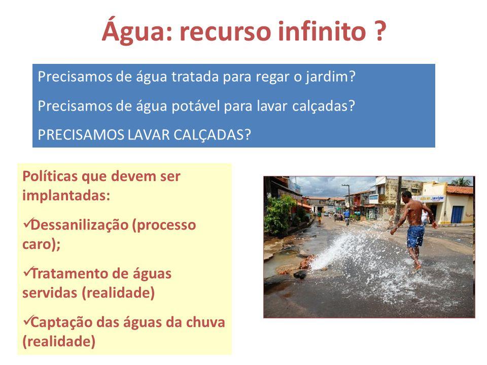Água: recurso infinito