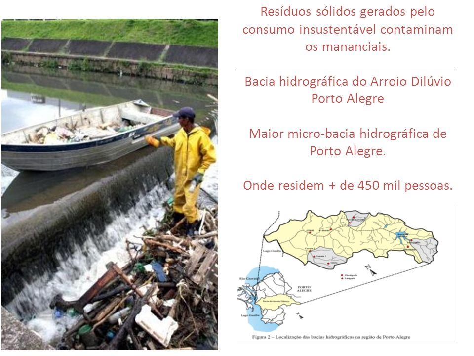 Resíduos sólidos gerados pelo consumo insustentável contaminam