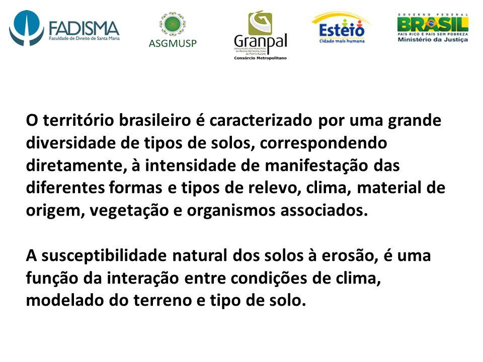 O território brasileiro é caracterizado por uma grande diversidade de tipos de solos, correspondendo diretamente, à intensidade de manifestação das diferentes formas e tipos de relevo, clima, material de origem, vegetação e organismos associados.