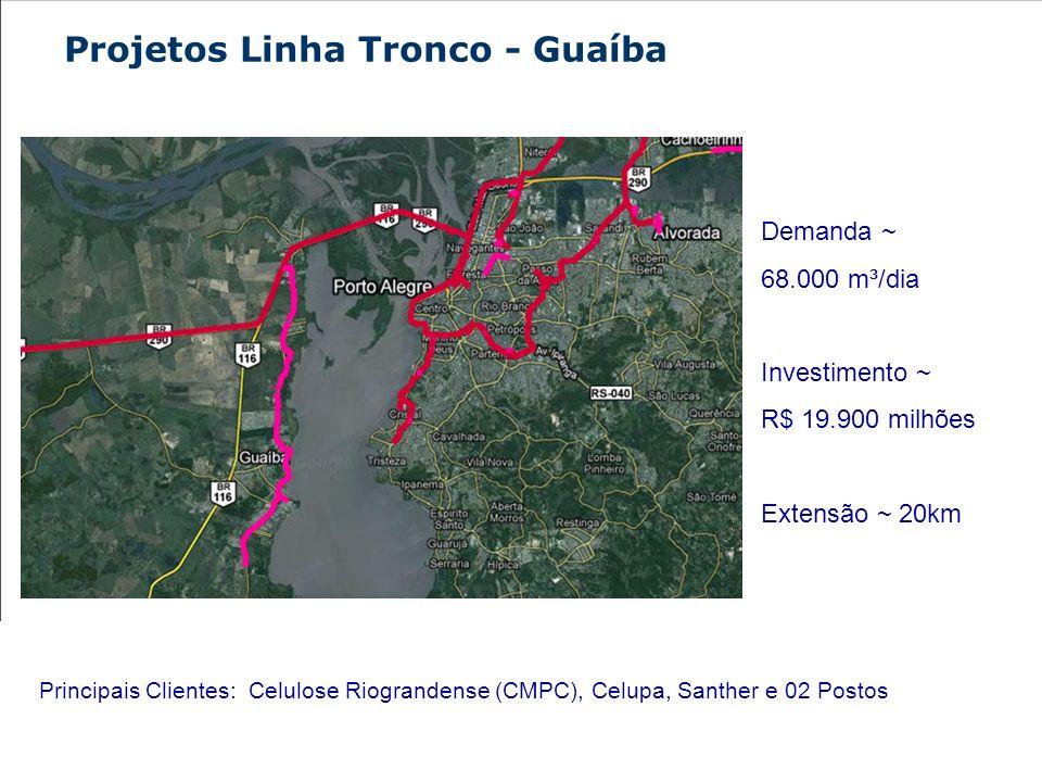 Projetos Linha Tronco - Guaíba