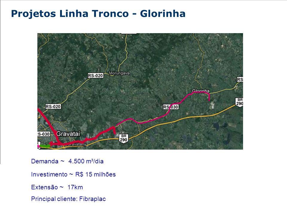 Projetos Linha Tronco - Glorinha