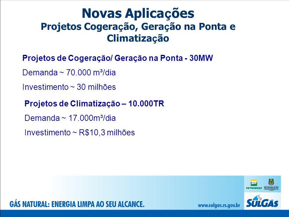 Novas Aplicações Projetos Cogeração, Geração na Ponta e Climatização