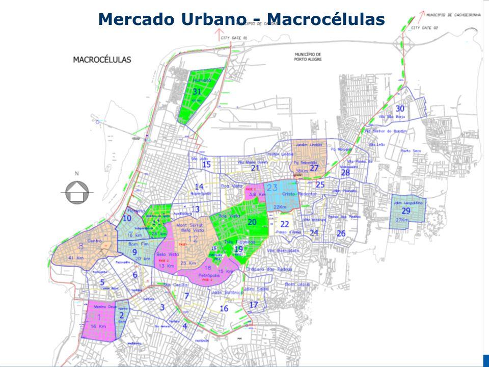 Mercado Urbano - Macrocélulas
