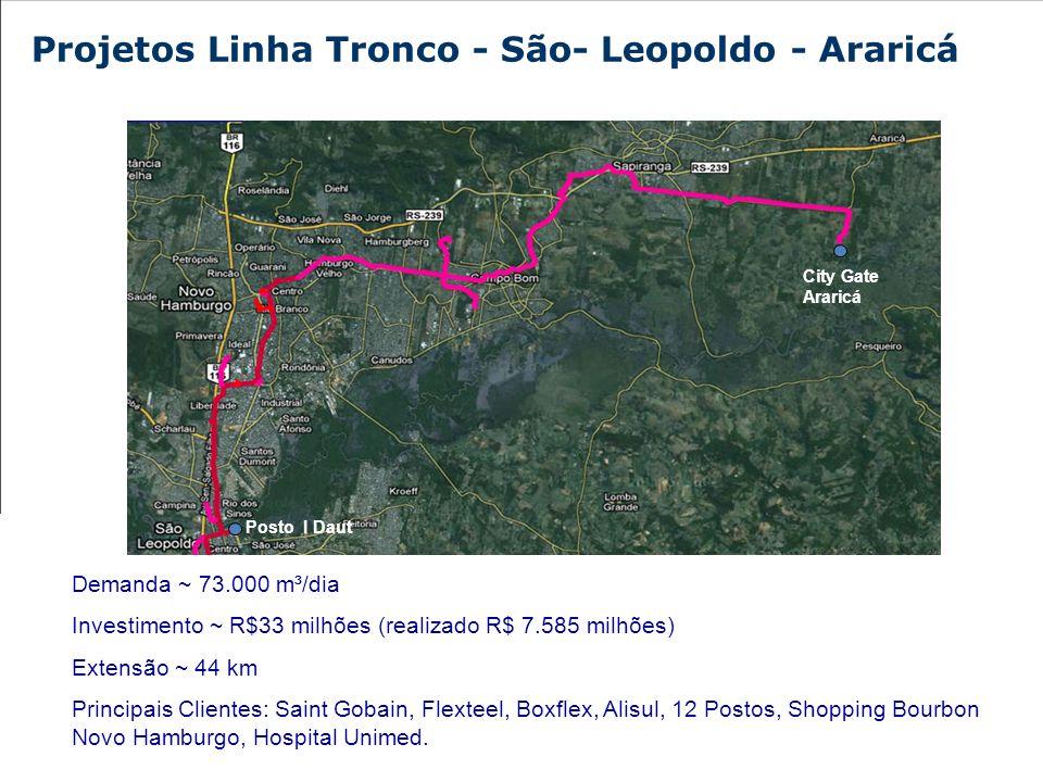 Projetos Linha Tronco - São- Leopoldo - Araricá