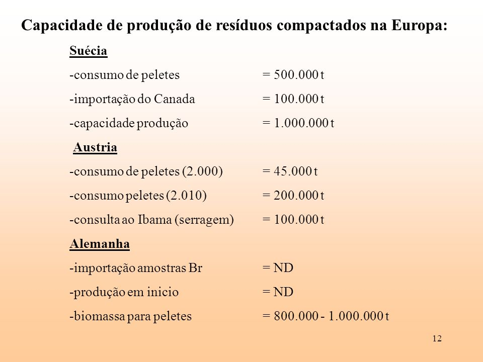 Capacidade de produção de resíduos compactados na Europa: