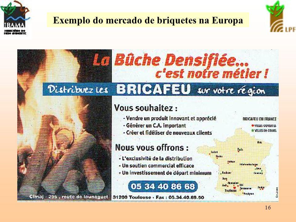 Exemplo do mercado de briquetes na Europa