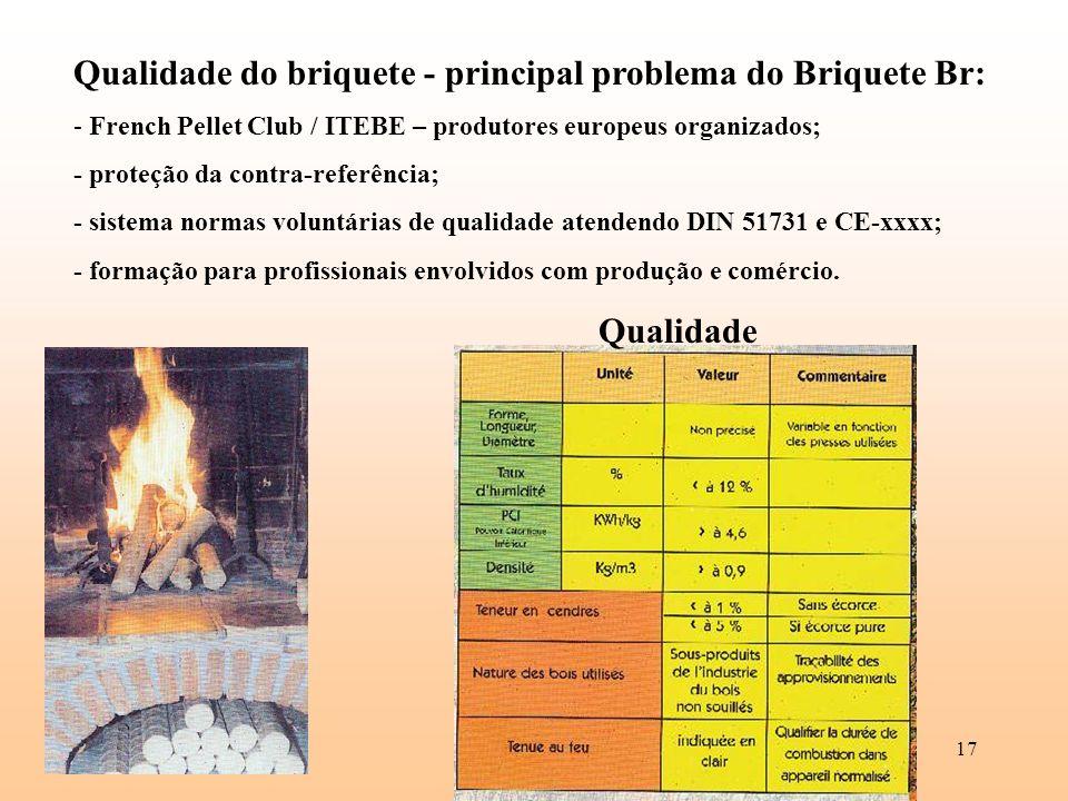 Qualidade do briquete - principal problema do Briquete Br: