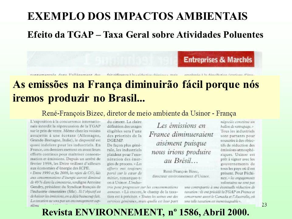 EXEMPLO DOS IMPACTOS AMBIENTAIS