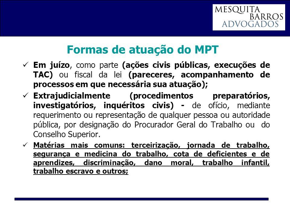 Formas de atuação do MPT