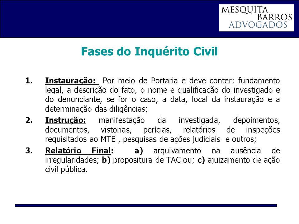 Fases do Inquérito Civil
