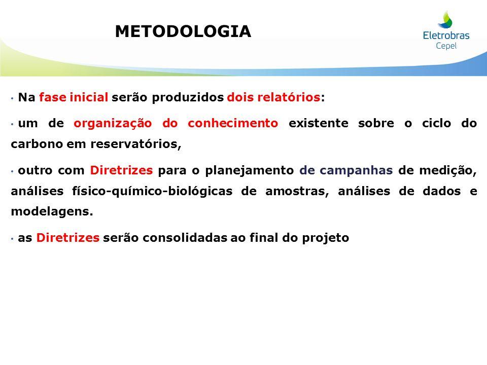 METODOLOGIA 11 Na fase inicial serão produzidos dois relatórios:
