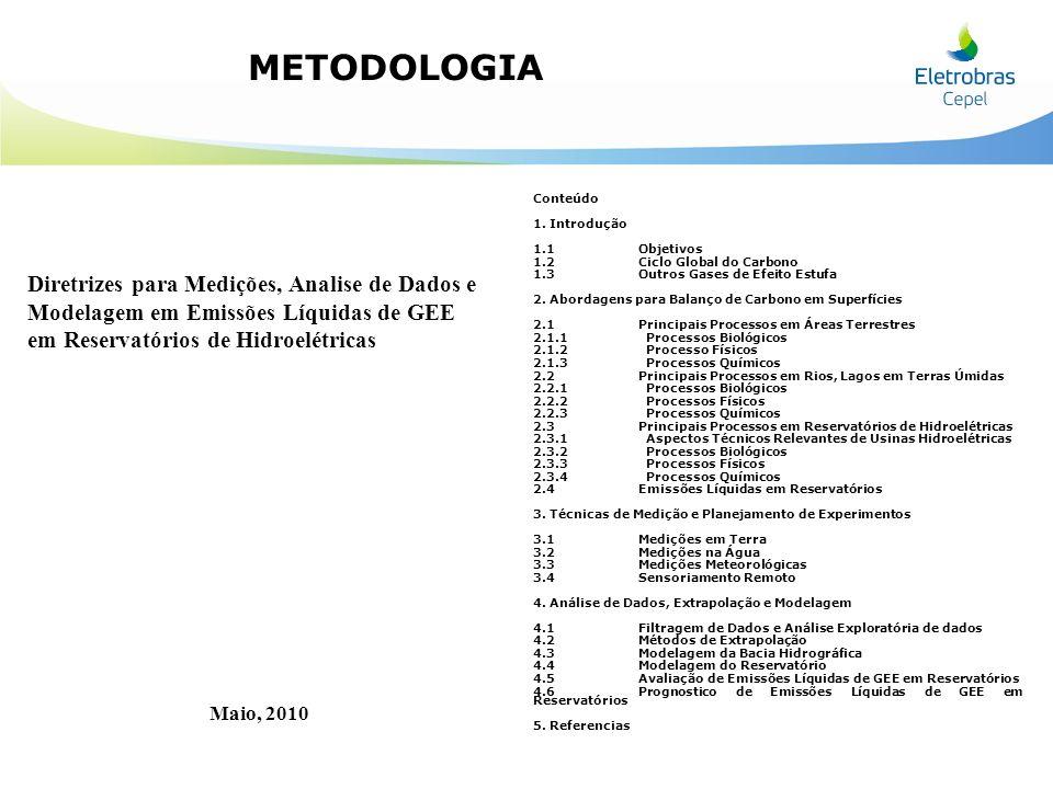 METODOLOGIA Diretrizes para Medições, Analise de Dados e Modelagem em Emissões Líquidas de GEE em Reservatórios de Hidroelétricas.